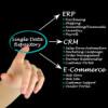 Cómo saber si necesitas una ERP