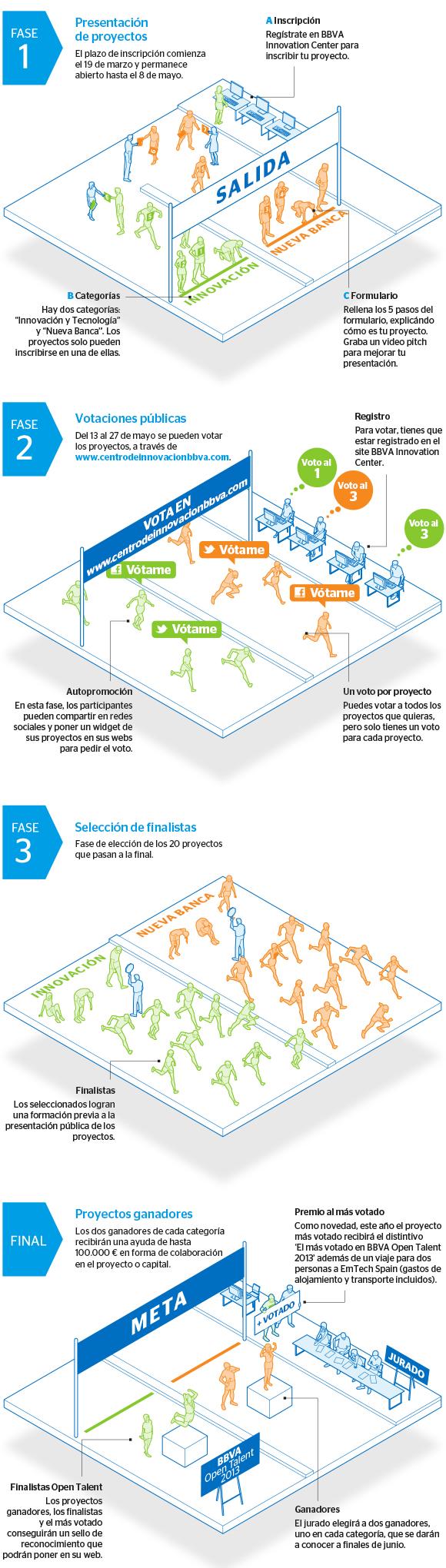 infografia_content