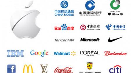 Empresas más valiosas