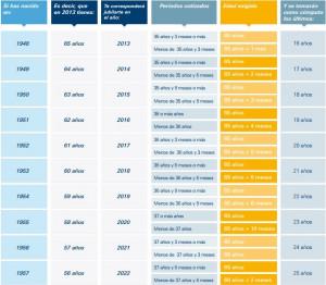 Reforma pensiones 1