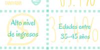 Infografía El emprendedor Español