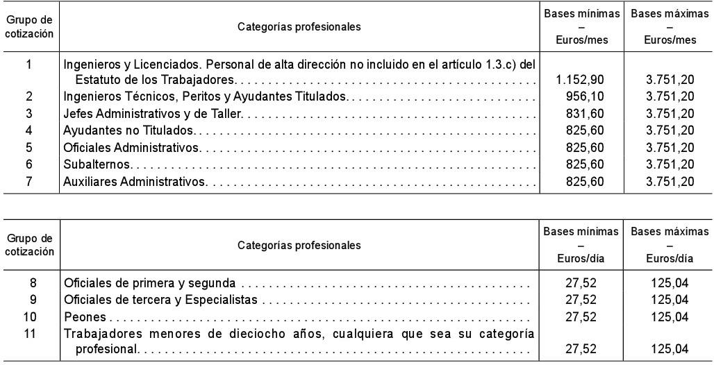 Bases-de-cotizacion-003
